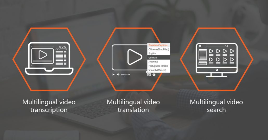 Boost Your Business Video Intelligence with Multilingual Video Transcription, Translation & Search